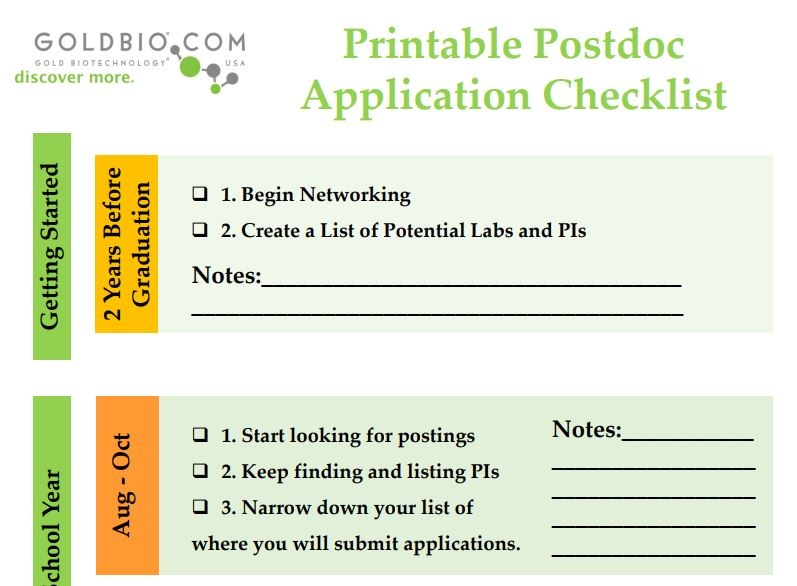 PostDoc Application Checklist